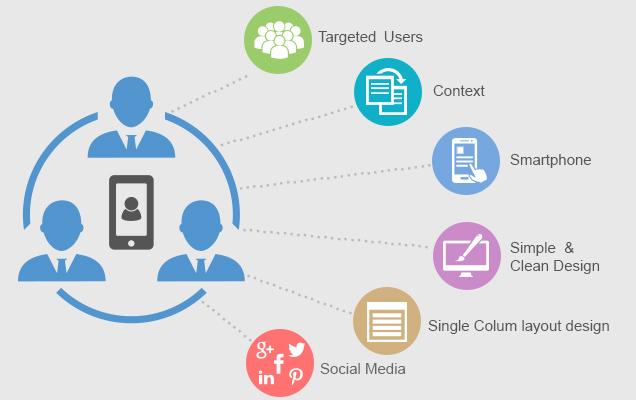 Web Sitesi Tasarımını Değerlendirmek İçin 5 Yol